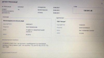Виноградівська міська рада в серпні виділила 138 000грн. на прибирання вулиць
